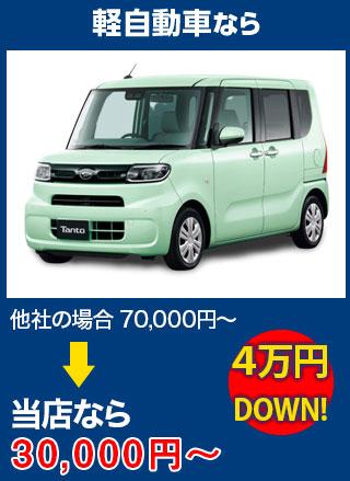 軽自動車なら、他社の場合70,000円~のところを(株)イーグルジャパンなら30,000円~ 5万円DOWN!